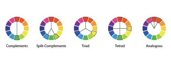 màu sắc thiết kế logo