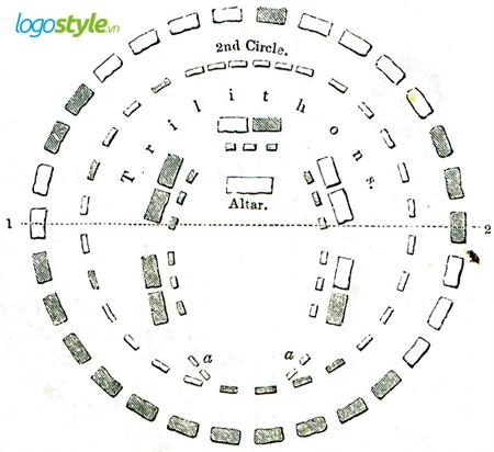 y nghia logo hinh tron 4