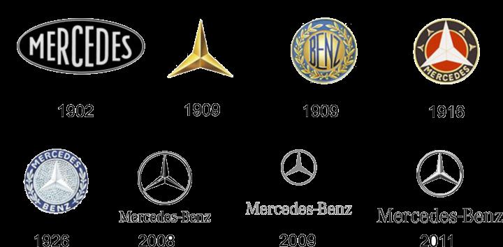 Các logo của mercedes benz