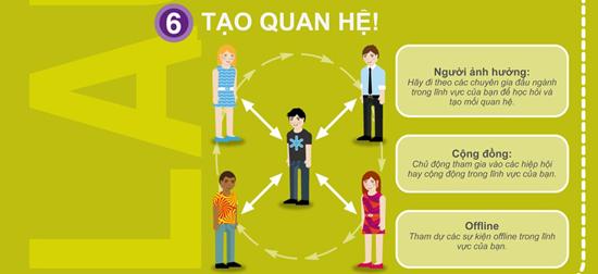 9 bước xây dựng thương hiệu cá nhân thành công